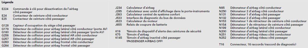 protection-des-occupants-legende_20150904-0543.jpg