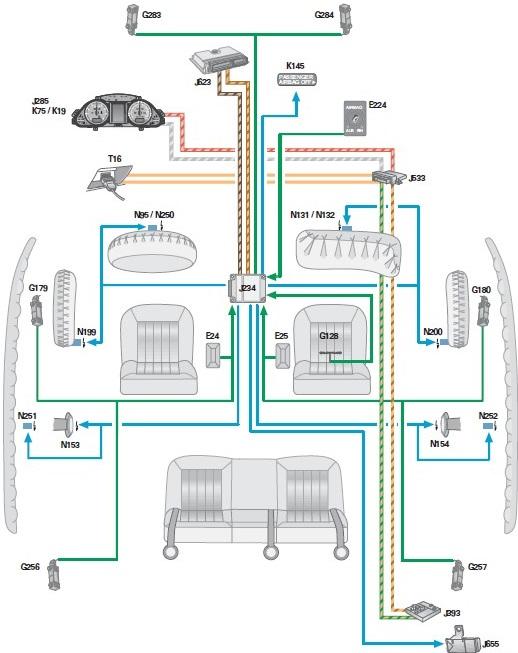 protection-des-occupants-schema.jpg