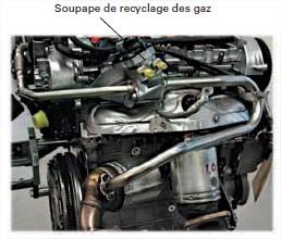 recyclage-des-gaz.jpg