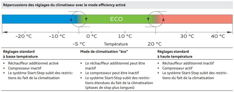 reglage-climatiseur.png