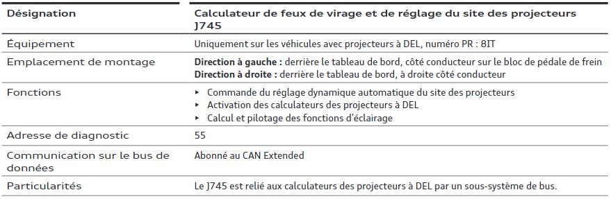 reglage-site-projecteur.png