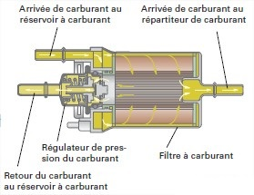 regulation-pression-carburant.jpg