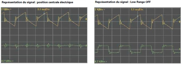 rep-signal.jpg