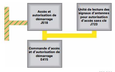 repartition-des-fonctions.png