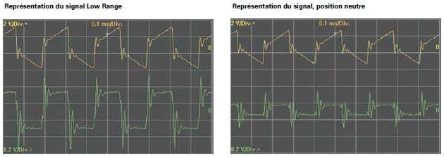 representation-du-signal.jpg