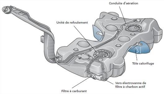 reservoir-a-carburant-2.jpg