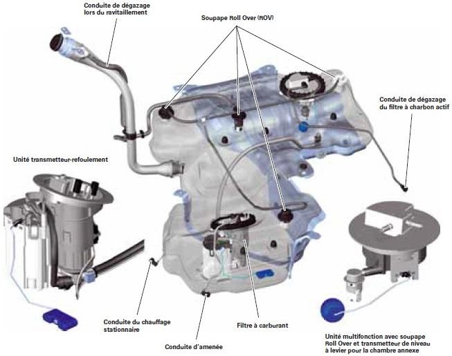 reservoir-carburant-FSI-quattro.jpg