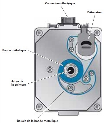 retracteur-ceinture-1.jpg