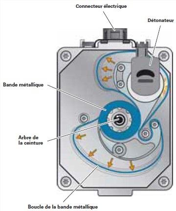 retracteur-ceinture-2.jpg