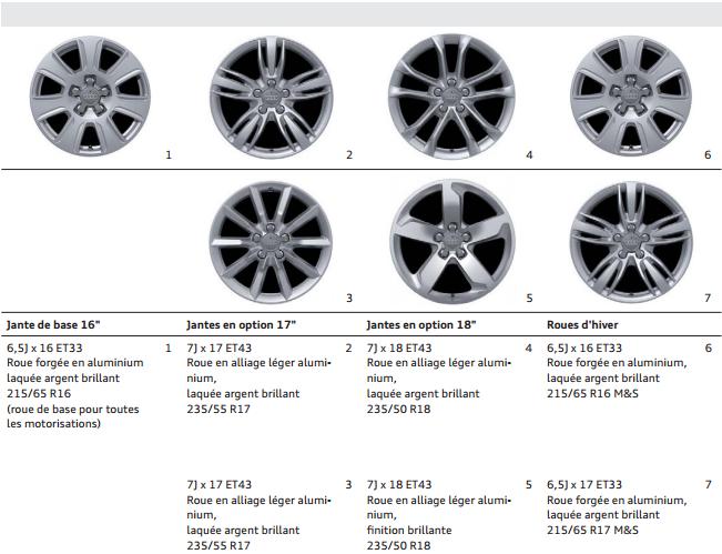 roues-et-pneumatiques.png