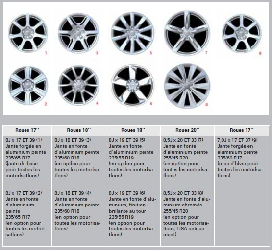 roues-et-pneus.jpg