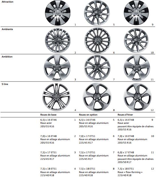 roues-et-pneus_20160818-2356.png