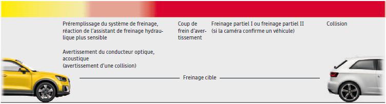 schema-deroulement-a-partir-85Km.png