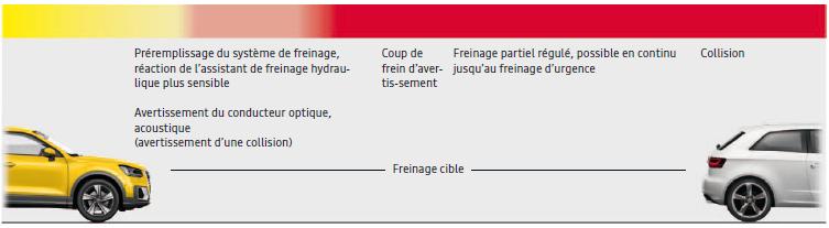 schema-deroulement-jusqua-85Km.png