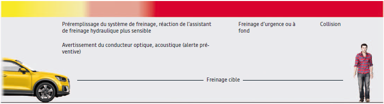 schema-deroulement.png
