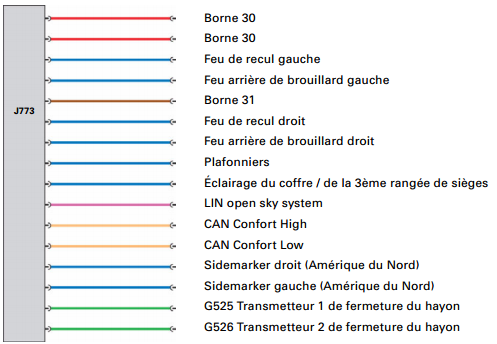 schema-fonctionnel_20160602-1559.png