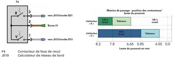 schema-graph.jpg