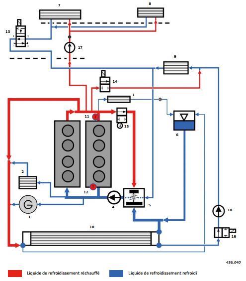 schema-liquide-de-refroidissement.png