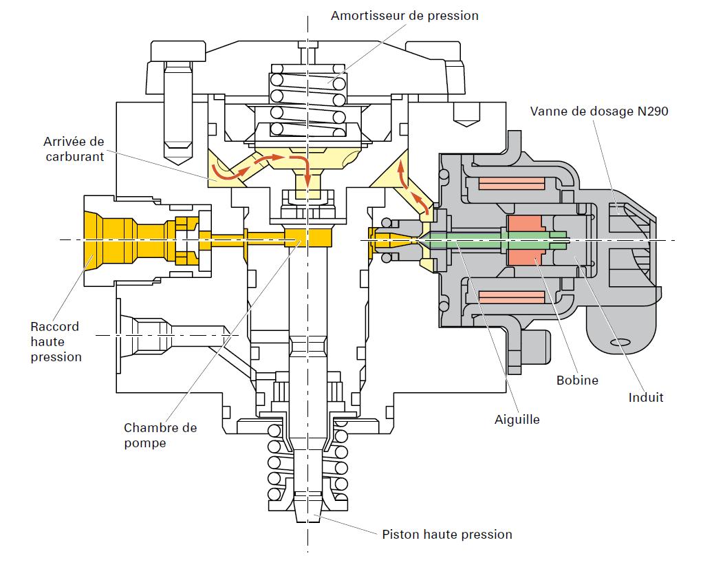 schema-pompe-hp-moteur-tfsi.png