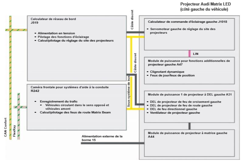 shema-de-principe-d-activation-2.png