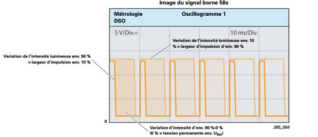 signal-borne.png