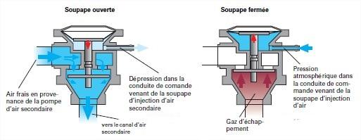 soupape.jpg