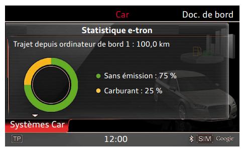 statistique-e-tron.png