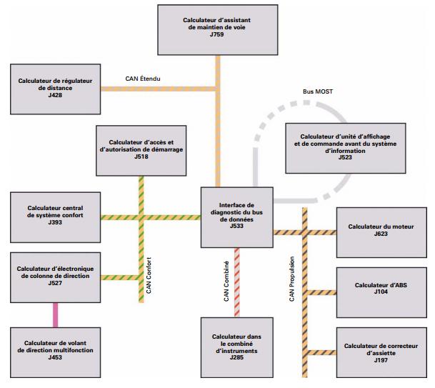 structure-de-communication_20160727-1735.png