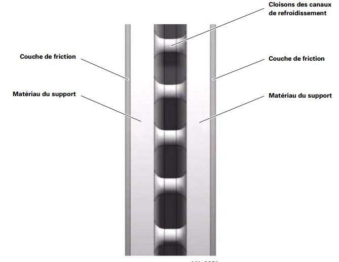 structure-du-disque.png
