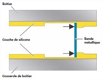 surface-du-boitier.jpg
