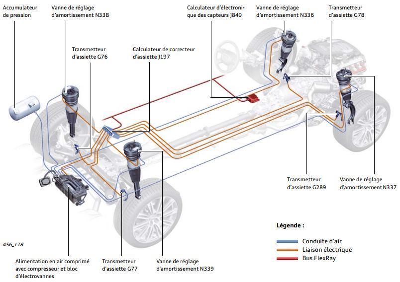 suspension-pneumatique.jpeg