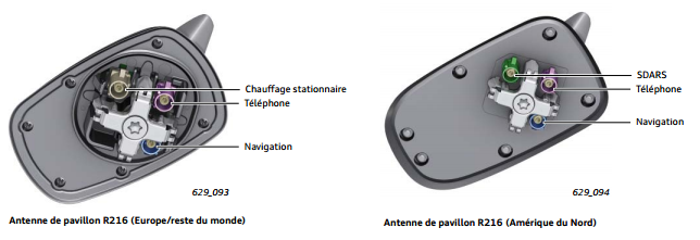 synoptique-antenne.png