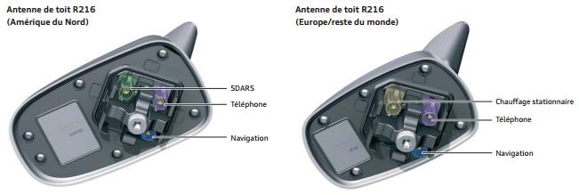 synoptique-des-antennes_20160917-2105.png