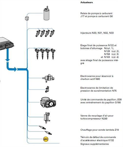 synoptique-systeme-actuateurs.jpg
