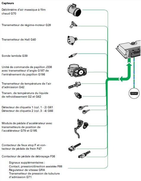 synoptique-systeme-capteurs.jpg