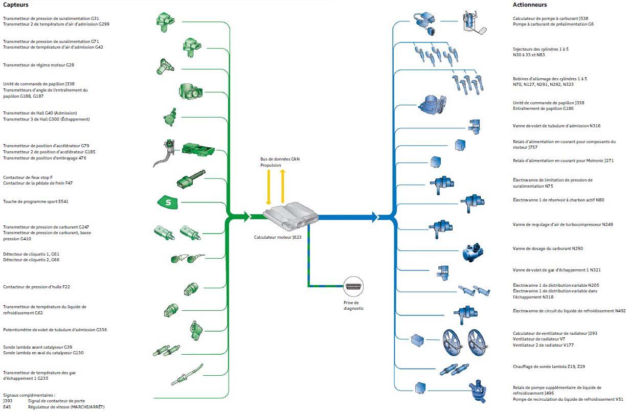 synoptique-systeme-carburant-schema.jpg