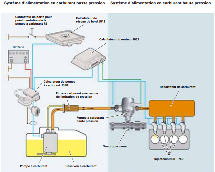 systeme-alimentation_20160408-1314.png