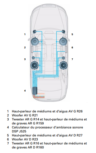 systeme-audio-standard.png