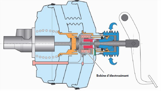 systeme-de-freinage-2.jpg