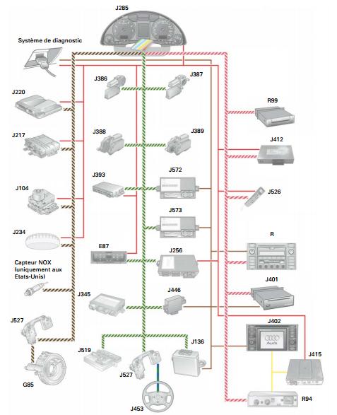 systeme-diagnostic.png