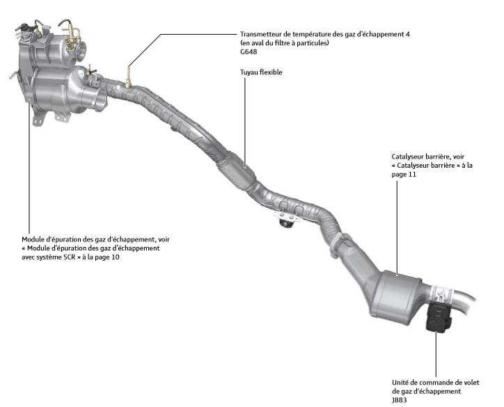 systeme-echappement-Moteur-TDI-de-16-20l-EA288.png