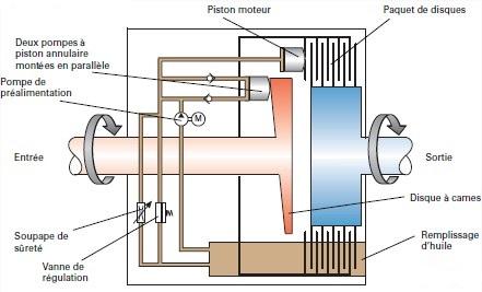 systeme-hydraulique.jpg