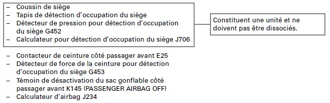 systeme-protection-occupants-marche-US.jpg