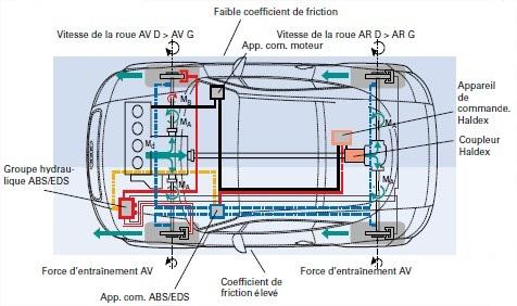 systeme-regulation-schema.jpg