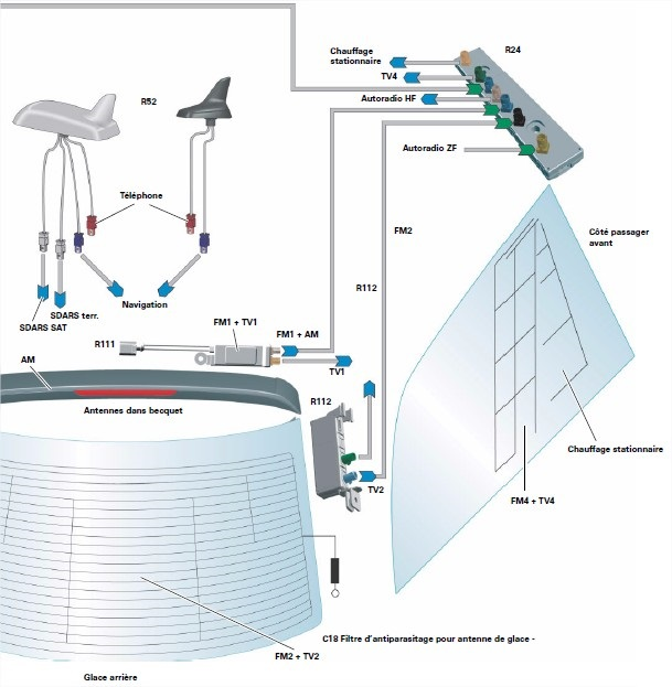 systemes-d-antennes-2.jpg