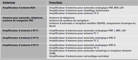 systemes-d-antennes-tableau.jpg