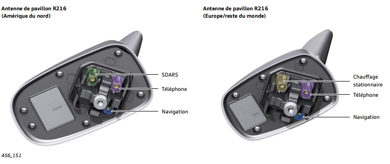 systemes-d-antennes.png