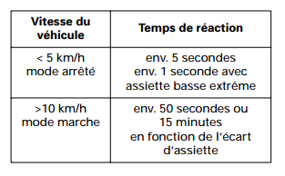 temps-de-reaction.png
