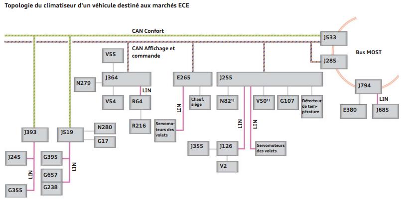 Climat conduites audi a6 4b s6 4.2 v8 ARS Ank AQJ ASG climat direction Climatisation