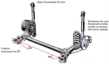 traction-AV.jpg